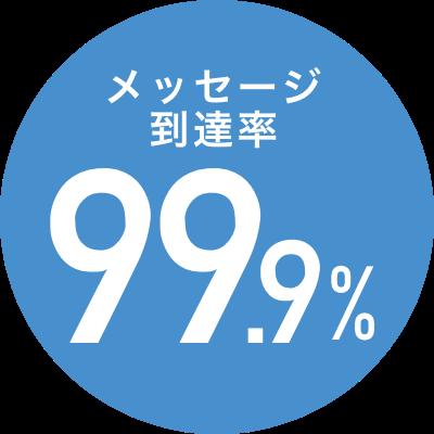 直接接続99.9%メッセージ到達